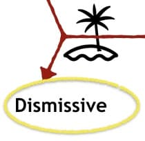 The Dismissive Attachment Style